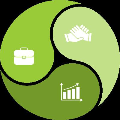 BIN Corporation Group HR Strategy